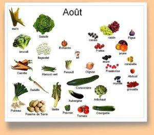 Calendrier-des-fruits-et-legumes-d-aout