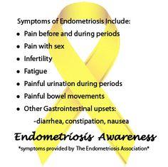 list of endometriosis symptoms