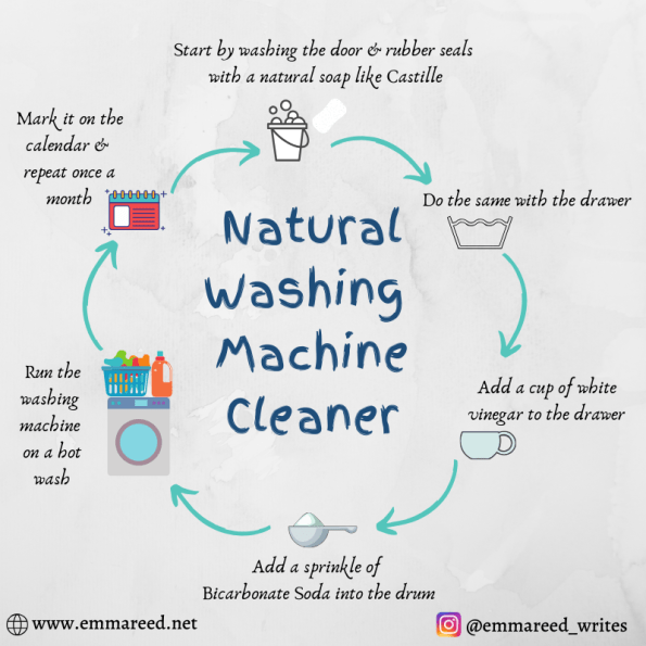 natural washing machine cleaner
