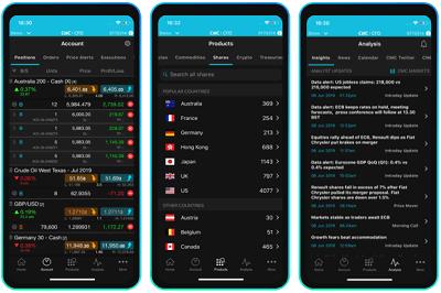 cmc markets trading app