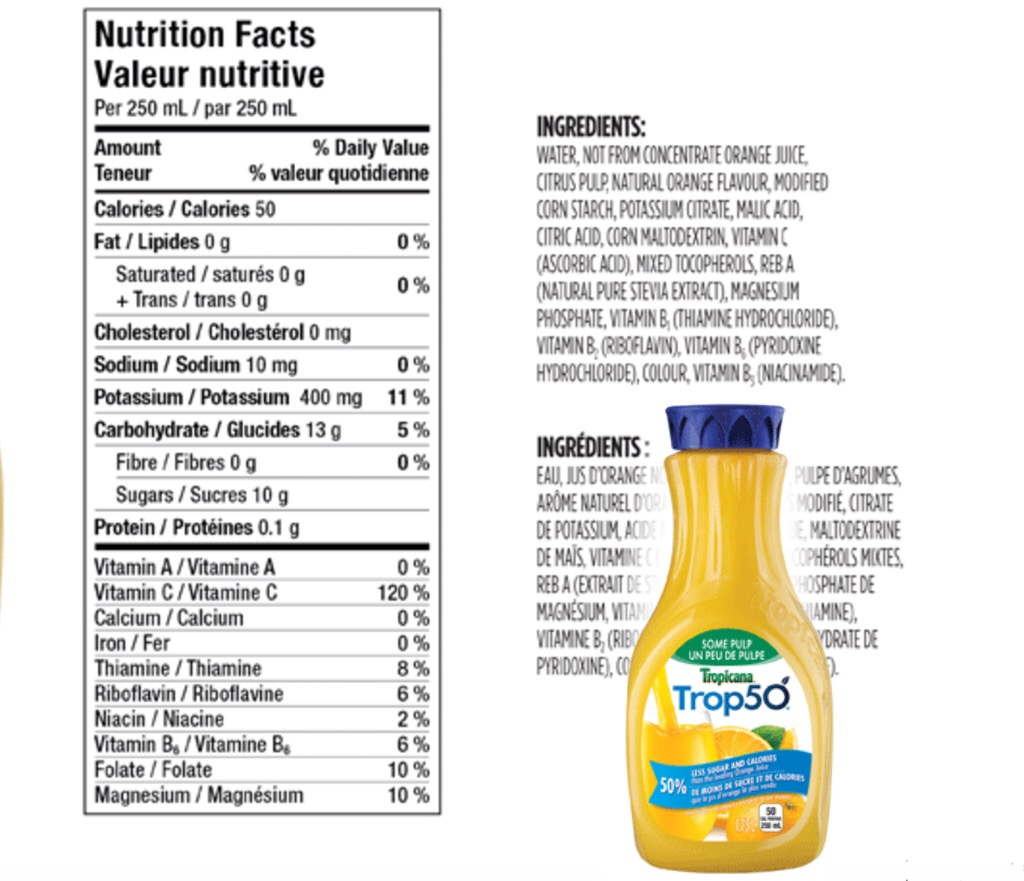 Does Added Sugar Have Added Importance On Food Labels