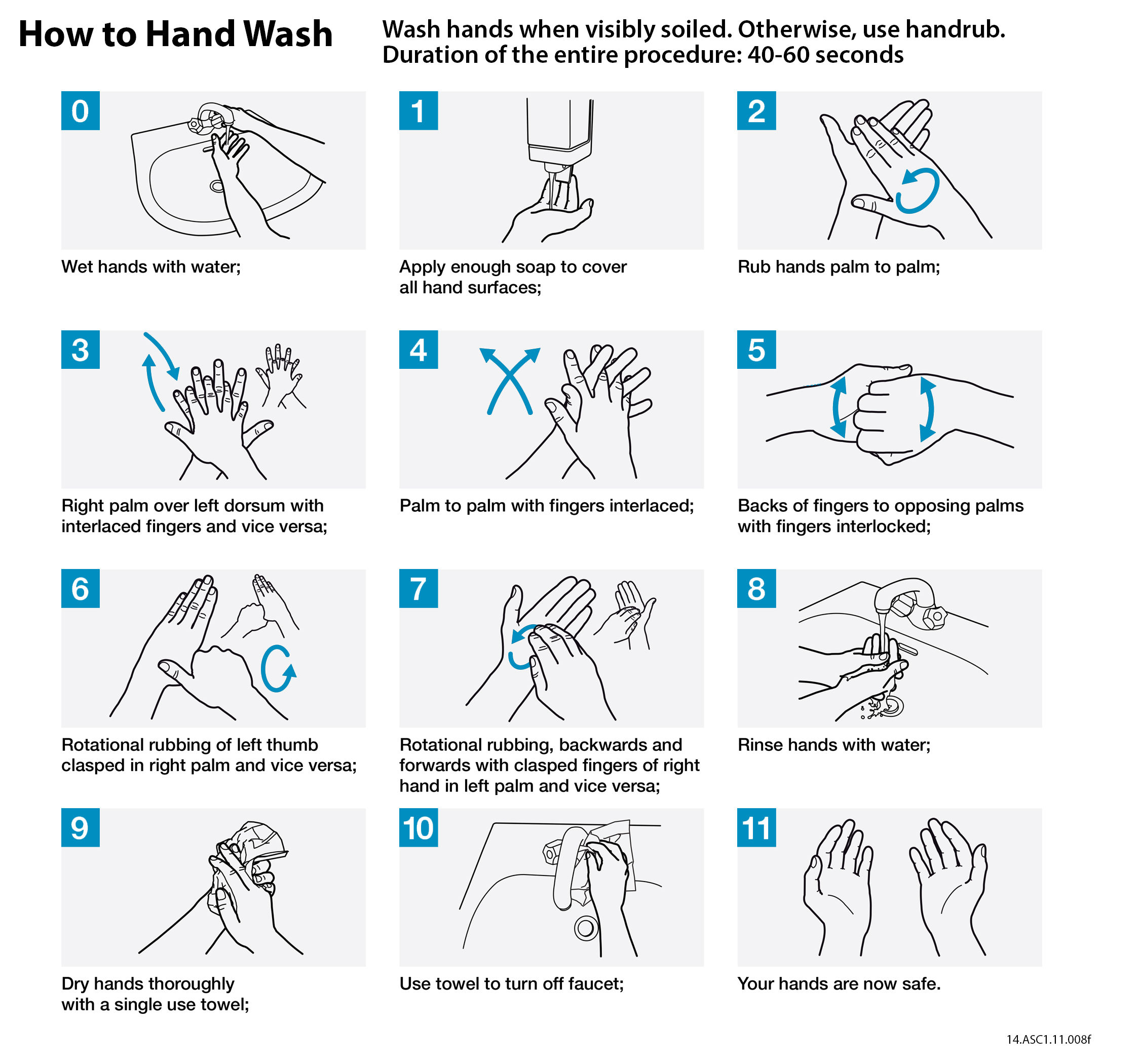Do You Know How To Properly Wash Your Hands Emergency