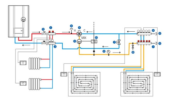 wiring diagram for underfloor heating and radiators  99