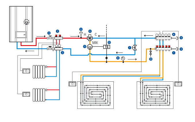 central heating wiring diagrams diagram of single phase motor t3 ufh manifolds - emmeti