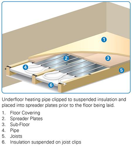 Spreader Heat Emission Plates Emmeti