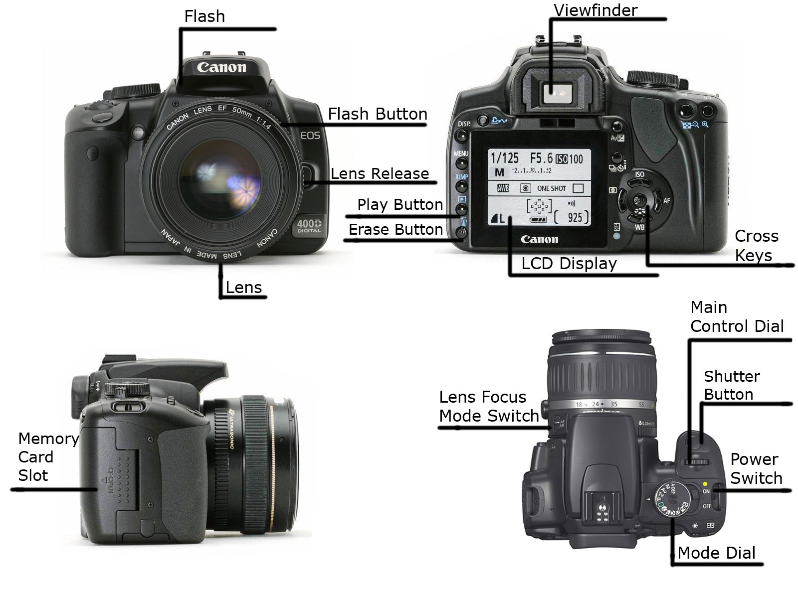 slr camera diagram egyptian pyramid parts and controls commtech blog
