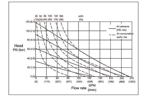 block diagram nitric acid