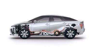 Brennstoffzellen Auto – Toyota Mirai