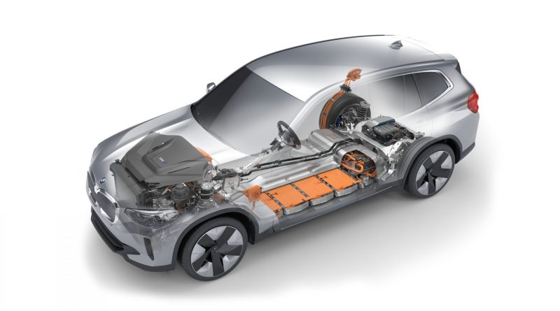 Batterie Recycling - BMW iX3