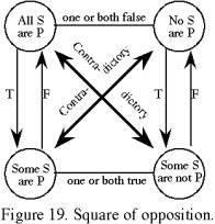 Deduction and Logic