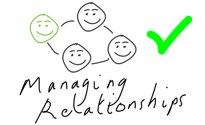 Managing relationships is the fourth pillar of emotional intelligence