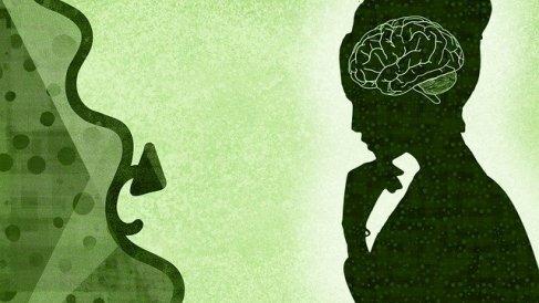 cycle des pensées