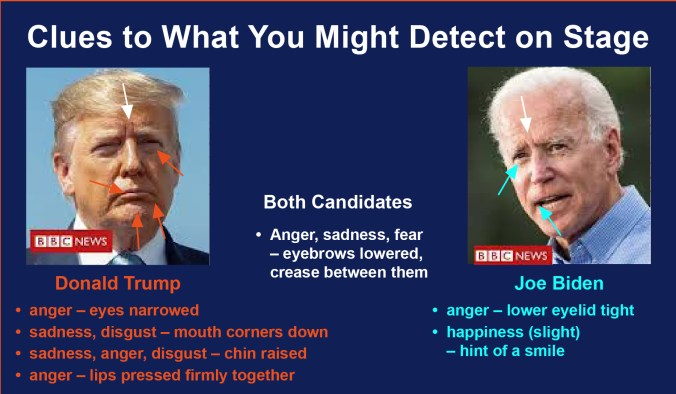 Photographs of Joe Biden and Donald Trump with arrows pointing to emotional expressions of anger, sadness, happiness and disgust to help TV viewers of the debates make sense of their emotions.