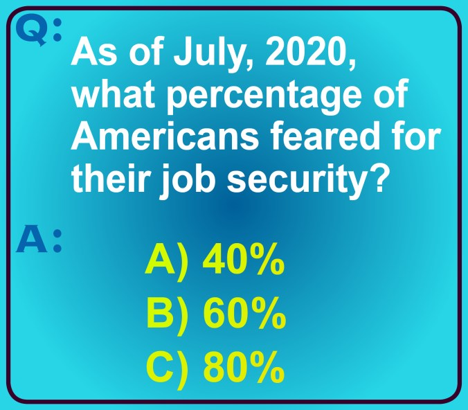 An image of this question: As of July, 2020, what percentage of Americans feared for their job security? The possible answers are 40%, 60% or 80%. What's your guess?