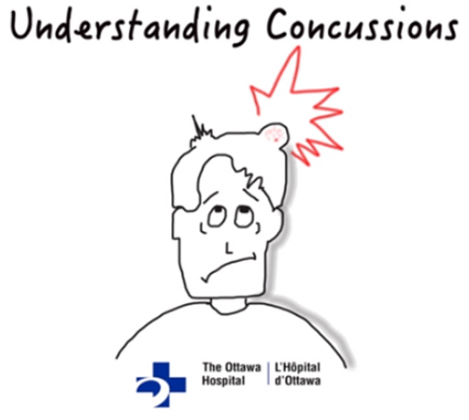 Concussion: Inside the Emergency Department (Part 2