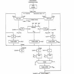 What Is Computer Explain With Block Diagram Honeywell R8285d Wiring Of And Its Various