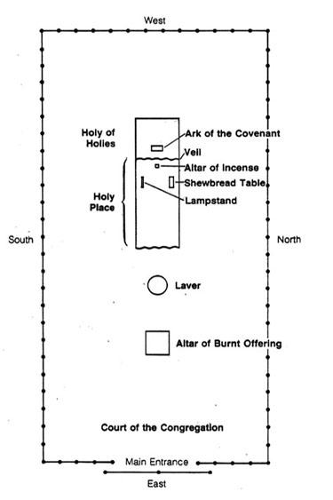 tabernacle wilderness tribes diagram 2000 chevy silverado 2500 trailer wiring third toyskids co 1 old testament layout