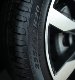 every tyre sold by tyre shopper has markings on the tyre sidewall to indicate key information this system of markings indicates the tyre size  [ 1377 x 786 Pixel ]
