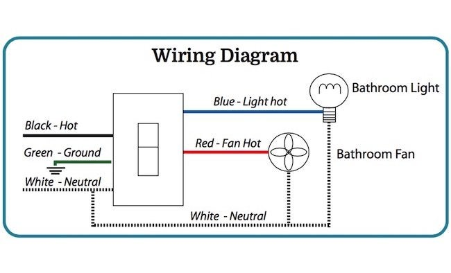 bathroom fan timer from aircycler bob
