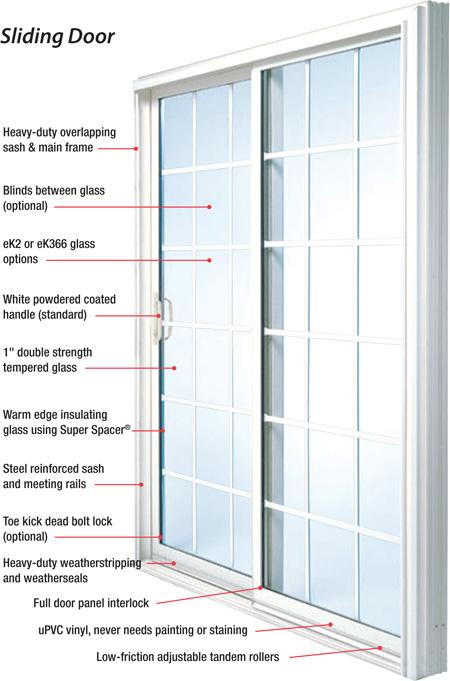 Empire Siding and Windows  Vinyl Kraft Sliding Patio Doors