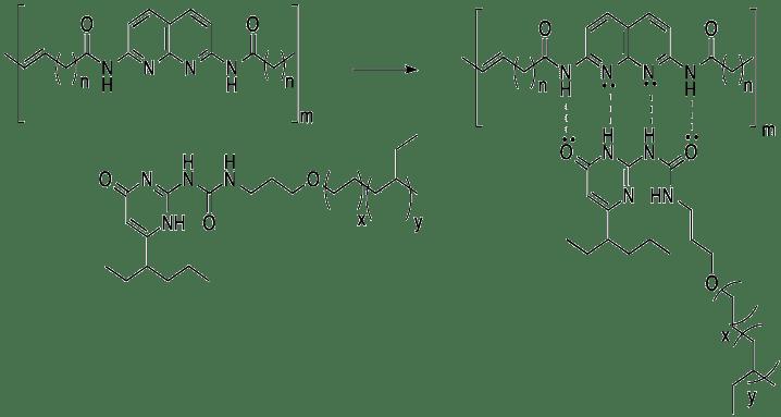 Structure & Reactivity: Macromolecules