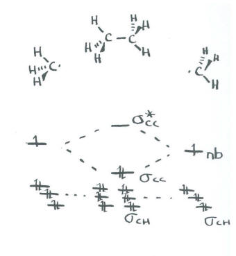 structure & reactivity