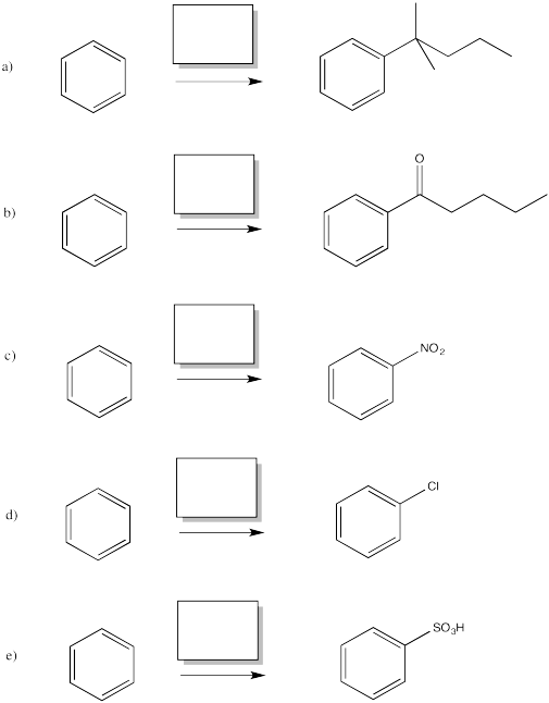 Introduction to Electrophilic Aromatic Substitution