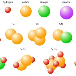 Diagram Of Elements Compounds And Mixtures Electron Dot For Calcium Atoms Molecules | Know-it-all