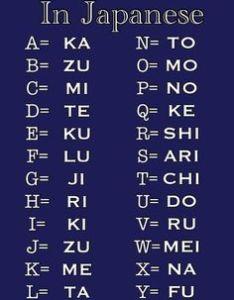 Write your name in japanese also alphabet know it all rh empoweryourknowledgeandhappytrivia wordpress