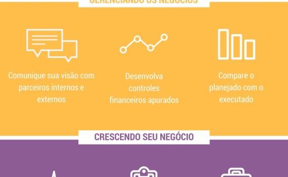 A Importância de um Plano de Negócio