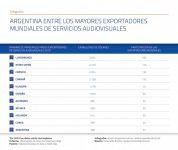 Informe Intercambio de bienes y servicios culturales - Argentina exportaciones servicios audiovisuales