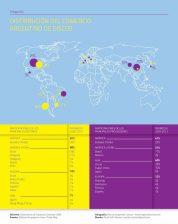 Informe Intercambio de bienes y servicios culturales - Comercio argentino de discos
