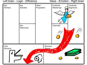 Modelos de negocio y formas jurídicas