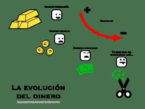 El origen del dinero