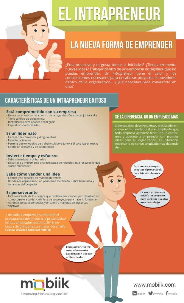 intrapreneur-infografia
