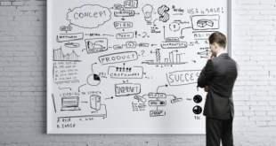 Conoce los diferentes tipos de planes de negocios