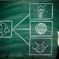 Emprendedores sociales: Cambia el mundo con tu negocio