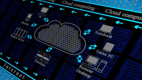 How to Integrate Cloud Computing in Your Business