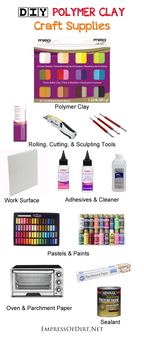 Polymer Clay Beginners Guide for Creating Mini Crafts