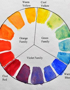 Split primary color wheel also why  chart and are must have for painters rh emptyeasel