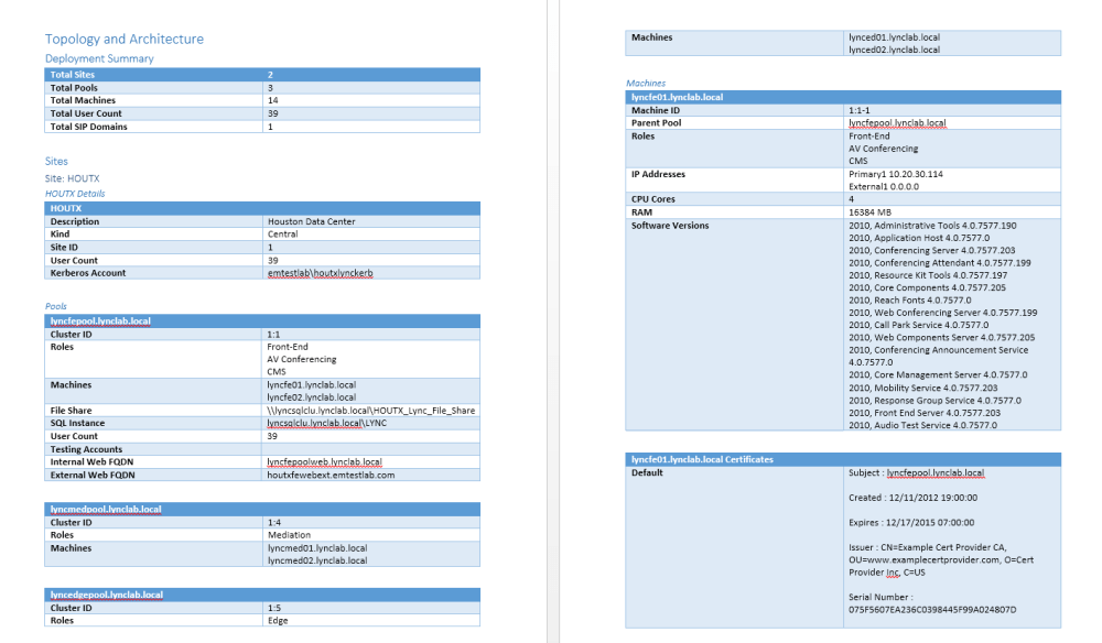 medium resolution of new lyncenvreport ps1