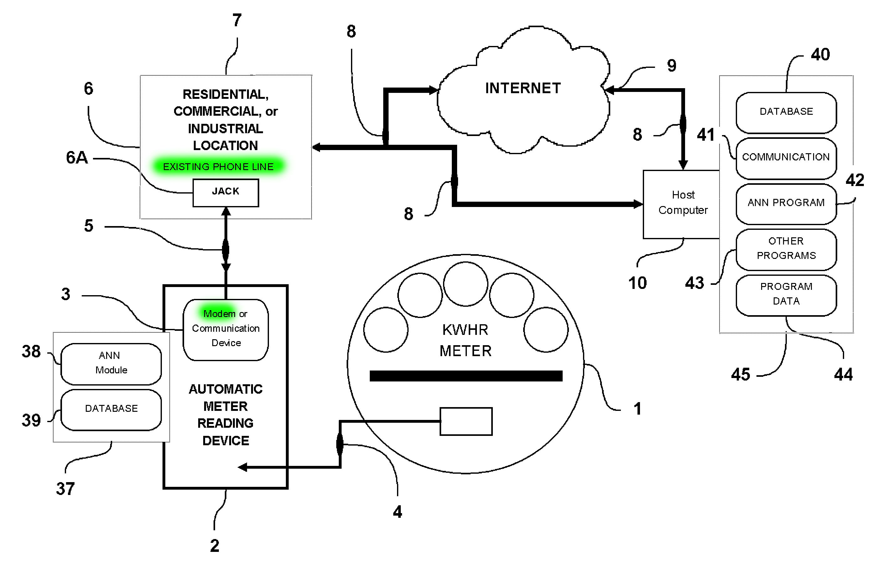 kilowatt hour meter wiring diagram stress strain for ductile material centron solar library