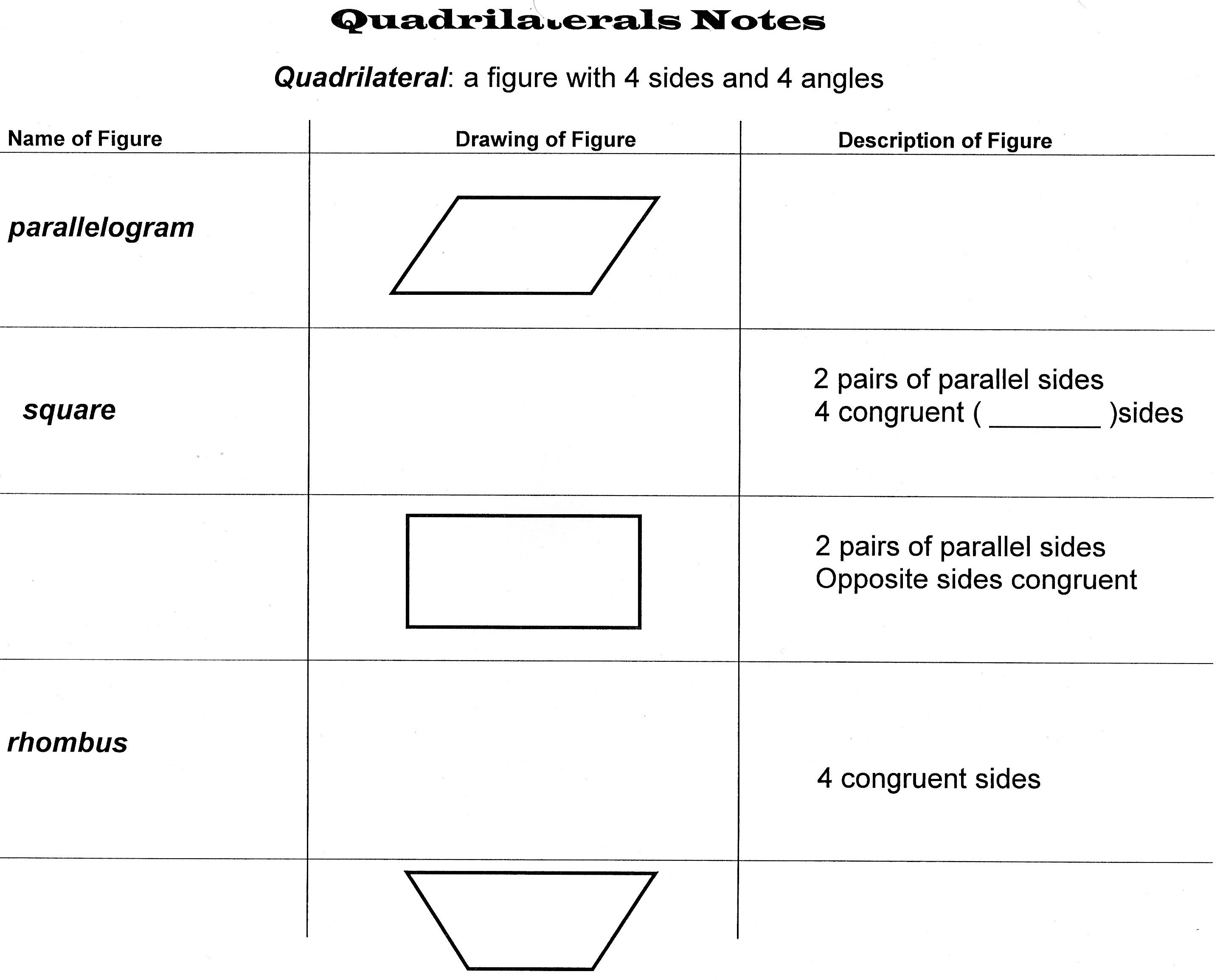 Classifying Quadrilaterals Worksheet Pictures To Pin