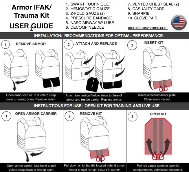 TSI Signature Armor IFAK User Guide