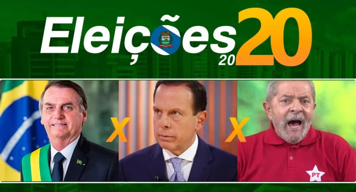 Eleições 2020 - Enquete para Ribeirão Preto