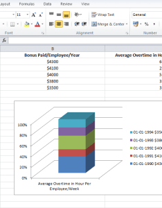 How to make  graph in excel also step by detailed tutorial rh workzone