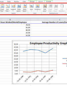 Layout in excel also how to make  graph step by detailed tutorial rh workzone