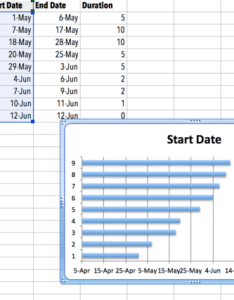 How to make  gantt chart table also in excel quickly  easily workzone rh