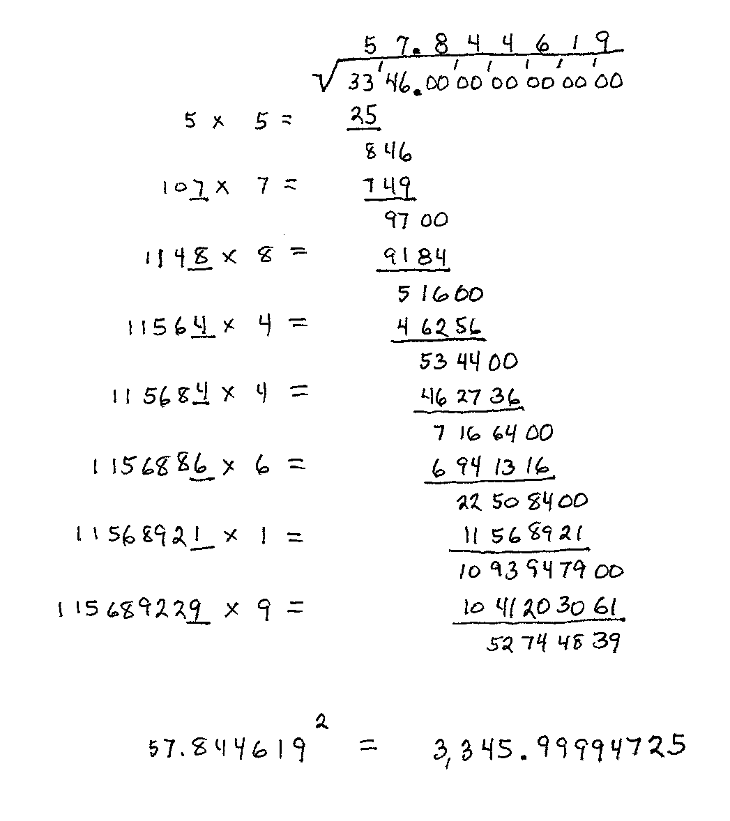 Totally Useless Knowledge Calculating A Square Root