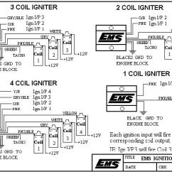 Ems Stinger Wiring Diagram 2009 Ford Ranger Radio 6 Close The Version 3 Software And Open New 4 Software.